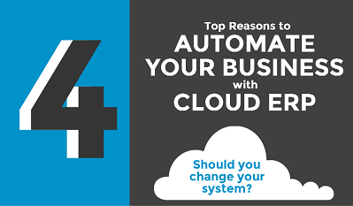 preview of infographic - business process automation with cloud ERP